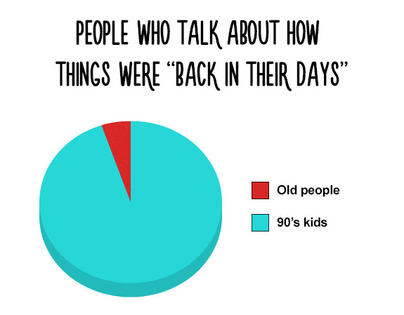 Pie Charts Which Are Hilariously True The Loud LaughThe Loud - Hilariously honest pie charts
